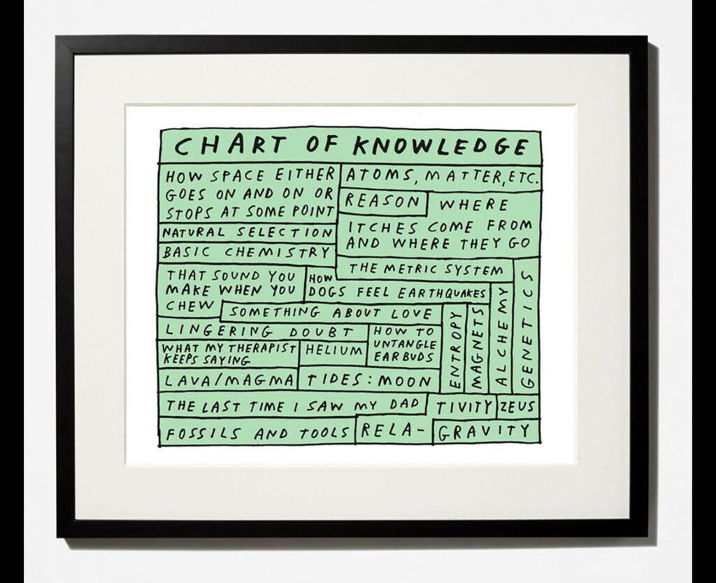 Tucker Nichols artwork, Chart of Knowledge